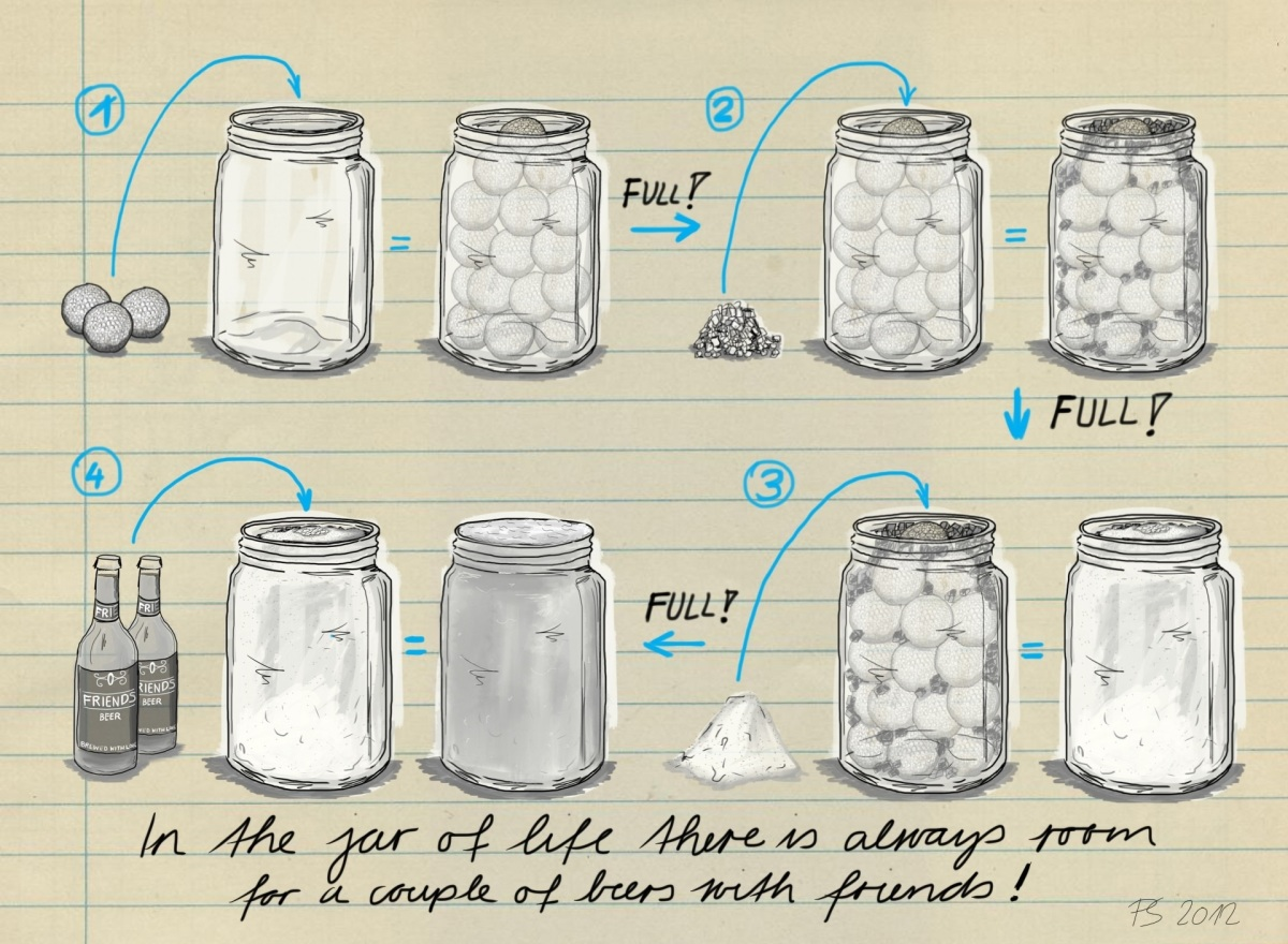 the pickle jar object lesson instructions