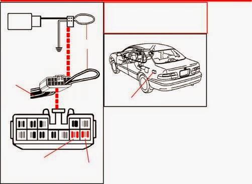 1997 oldsmobile key fob instructions
