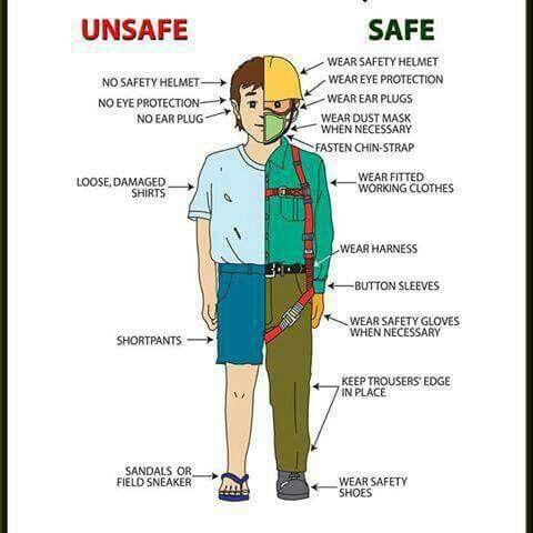 fire safety instructions esl