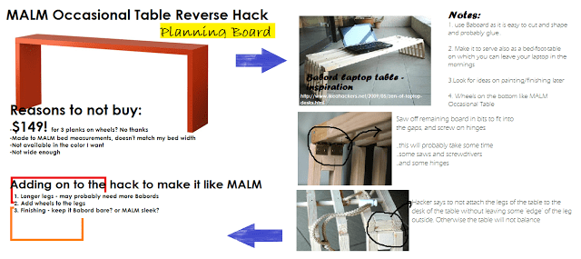 ikea malm occasional table instructions