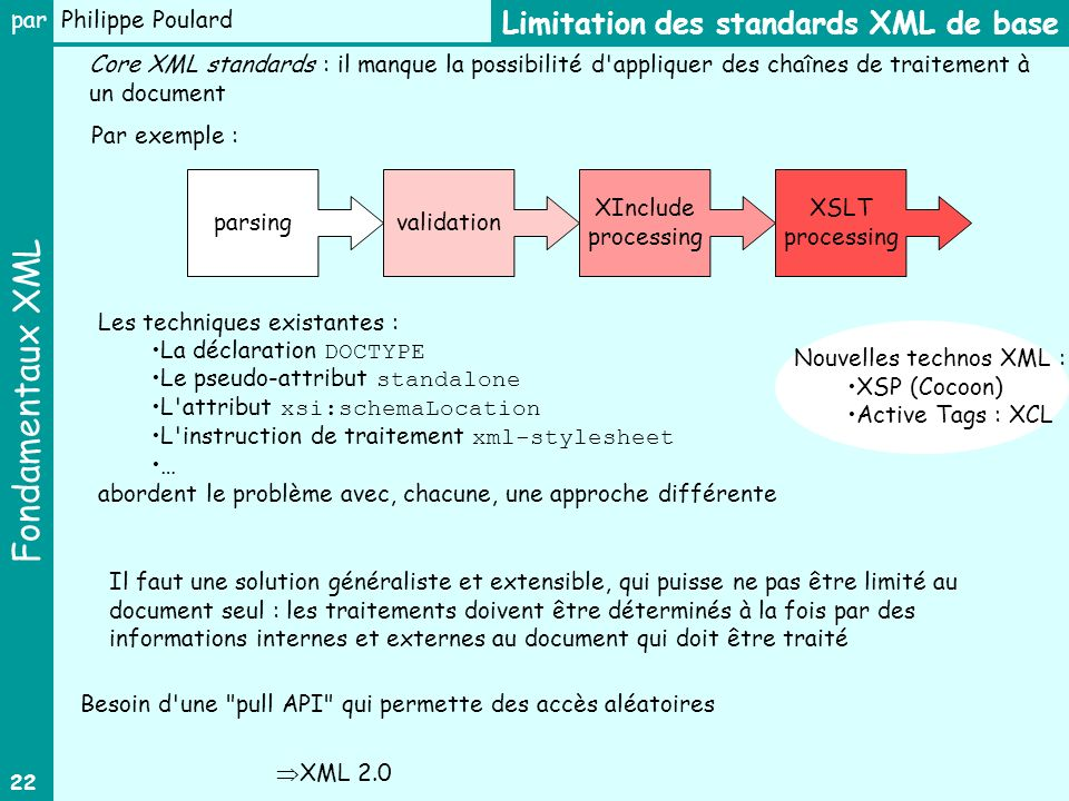 xml instructions de traitement