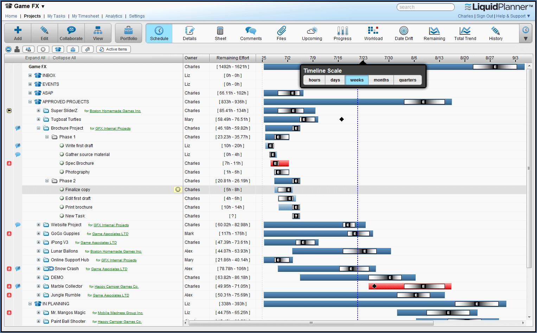 milestone activity tracker instructions
