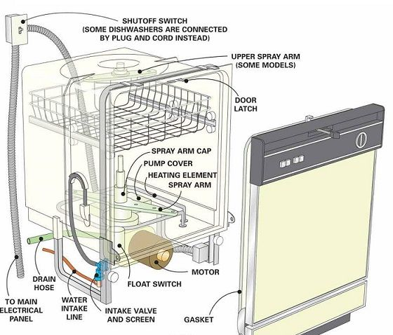 f11 miele dishwasher repair instructions