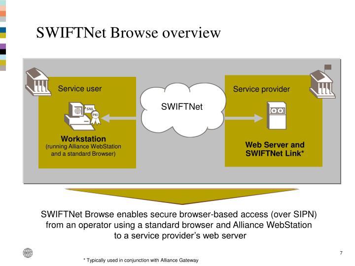 web based instruction ppt
