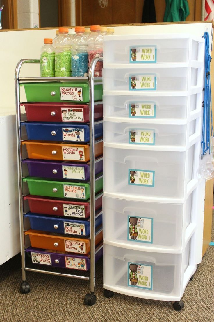 classroom setup for differentiated instruction