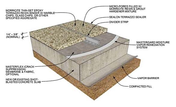 kent heating tile fire instructions