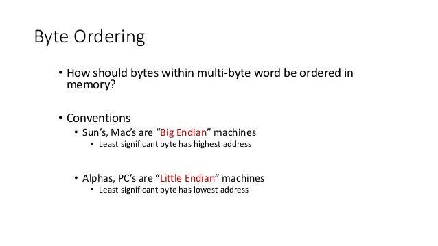 designing instruction set and addressing modes