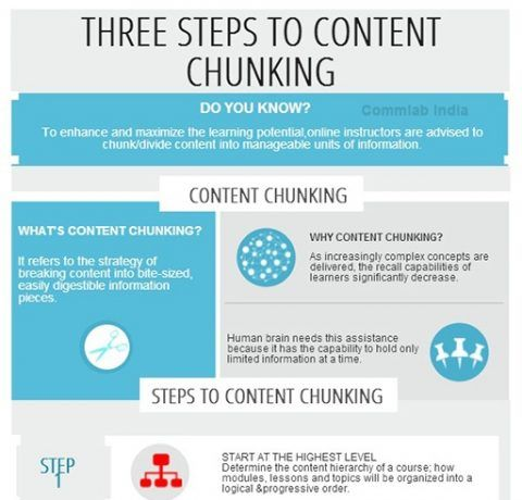 guidelines for chunking information in instructional design
