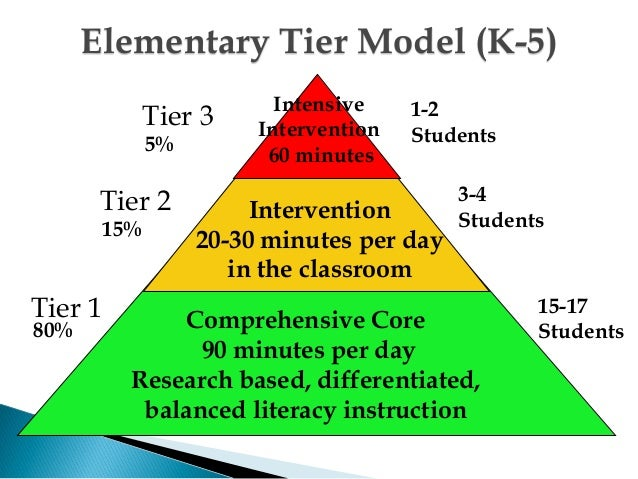 tier 1 differentiated instruction