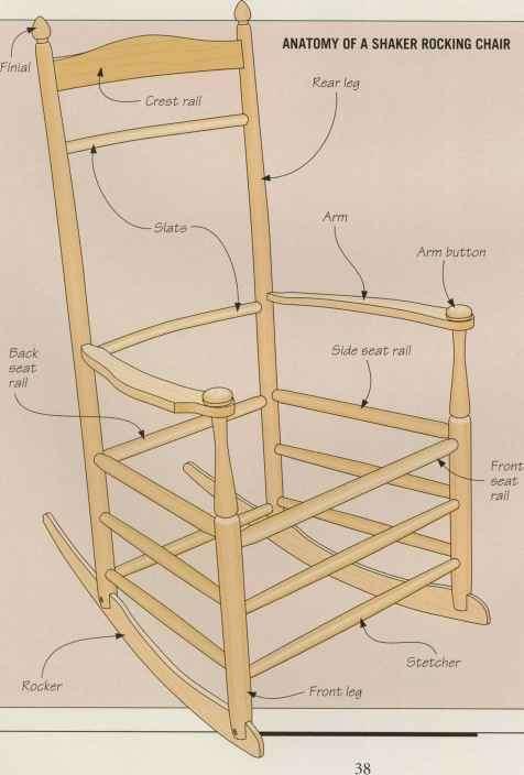 chloe side chair setup instructions