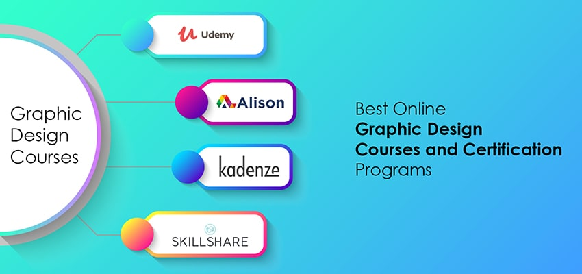 instructional design courses online in india