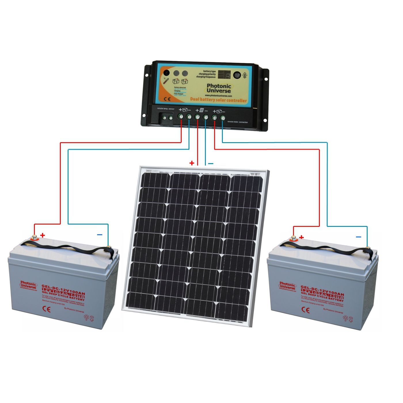 charge it by solar instructions