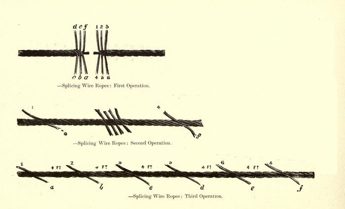 rope to wire splice instruction