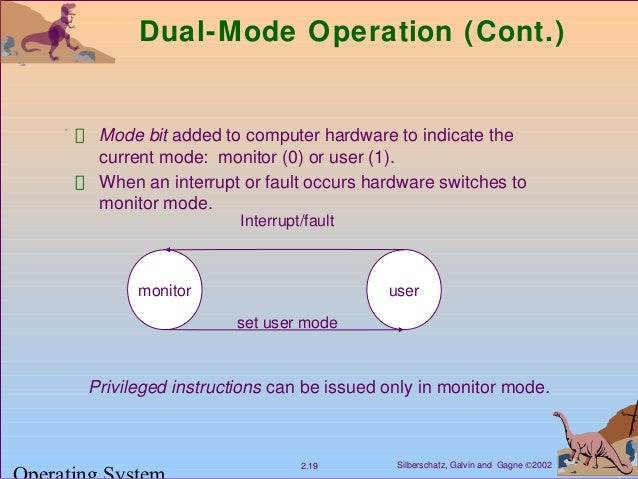 privileged instructions in kernel mode
