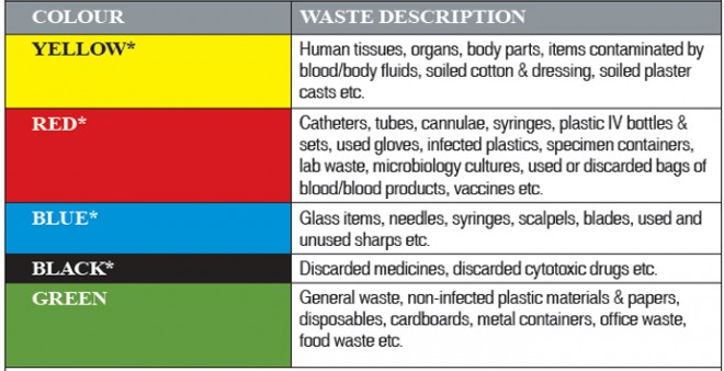 instructions for what goes in the blue bin ottawa