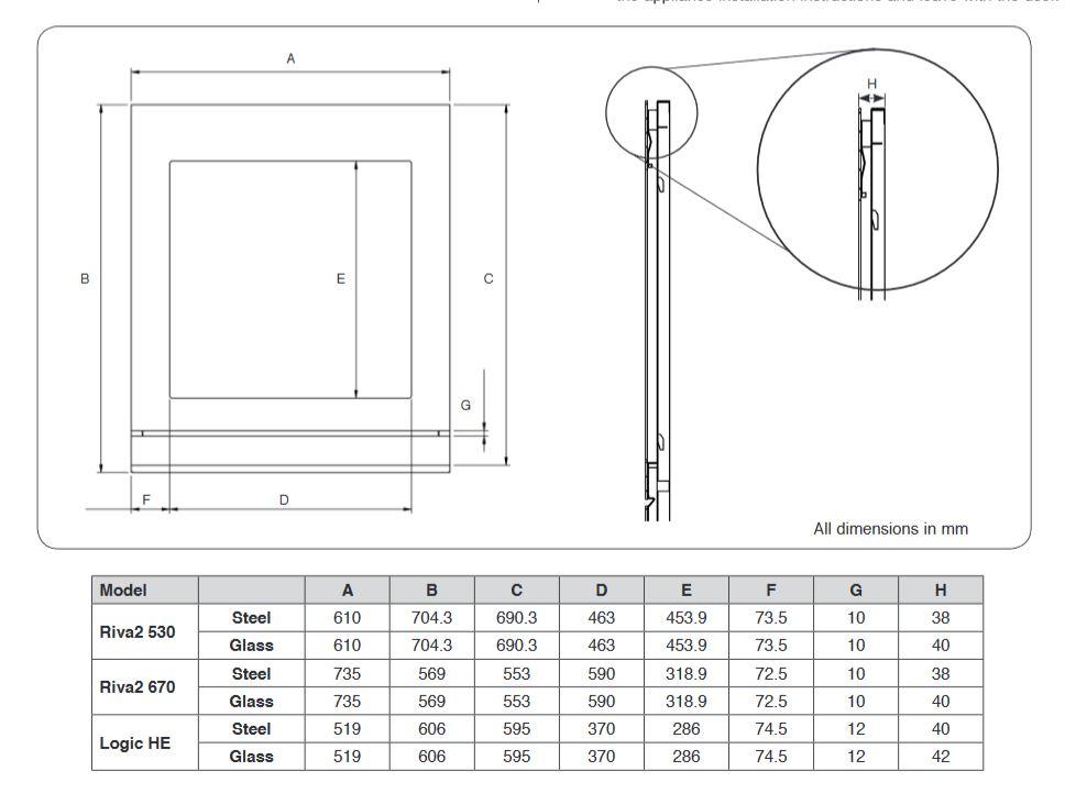 logic instructions and effect cc