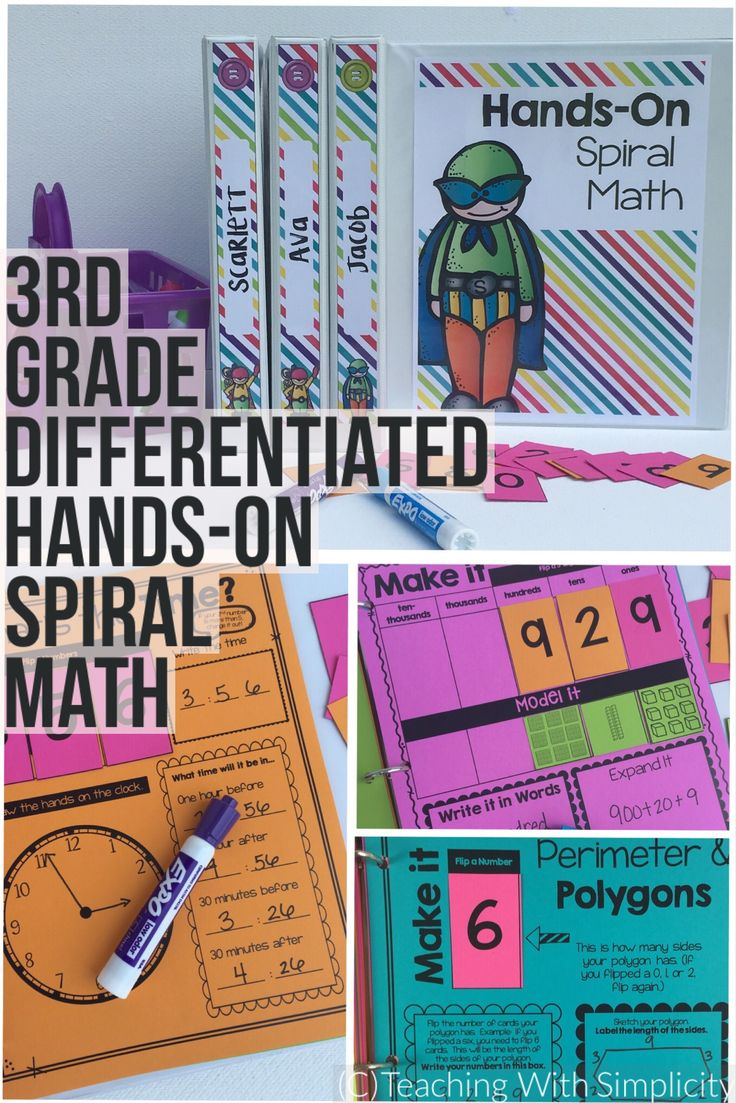 differentiated instruction in math articles