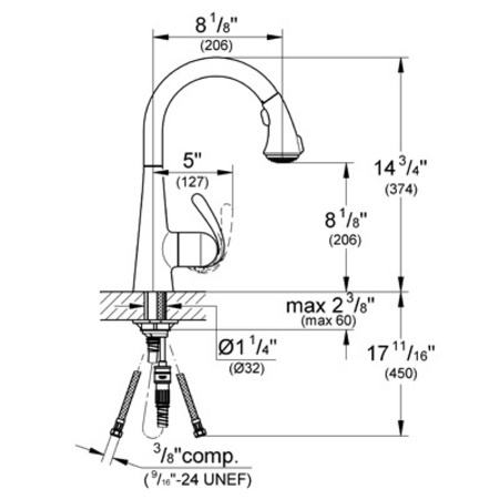 grohe ladylux cafe faucet installation instructions