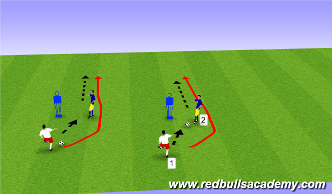 handcross over dynamic warm up instruction