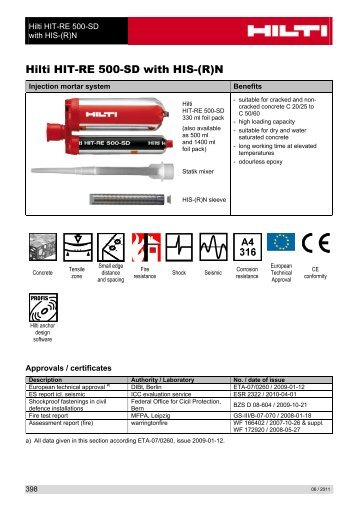 hilti hit hy 200 instructions