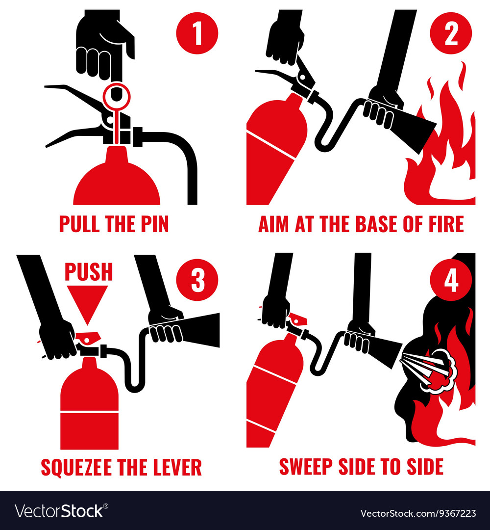 instructions regarding how to use
