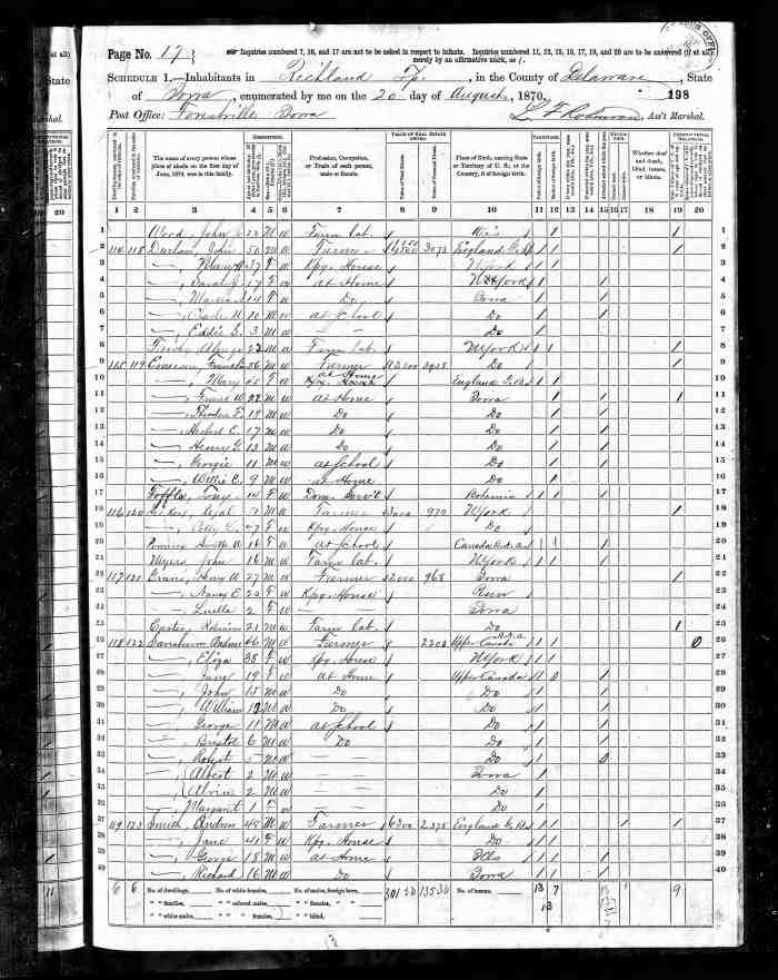 instructions to enumerators for the 1861 canada west census