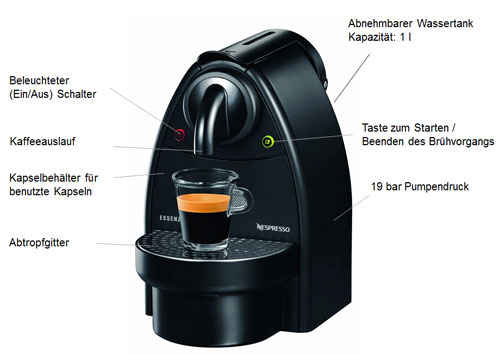 nespresso essenza operating instructions