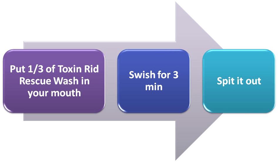 oral tox drug test instructions